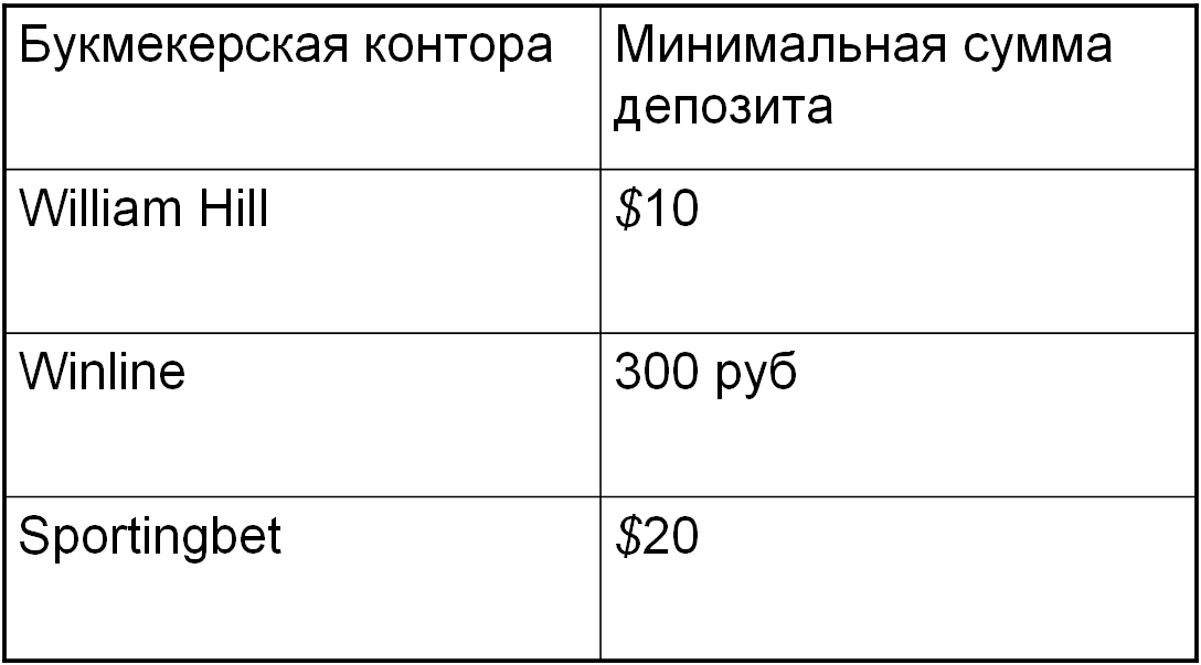 Profitable betting костанай nba